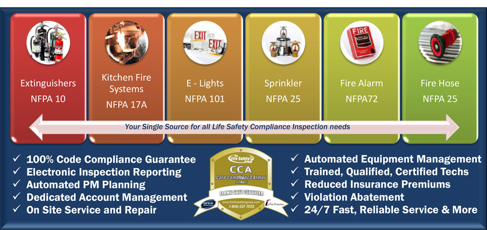 Fire Hose Inspections And Maintenance 724 375 7025